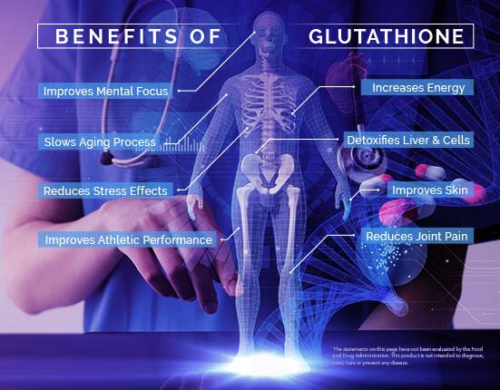 glutathione marijuana cigarette pain