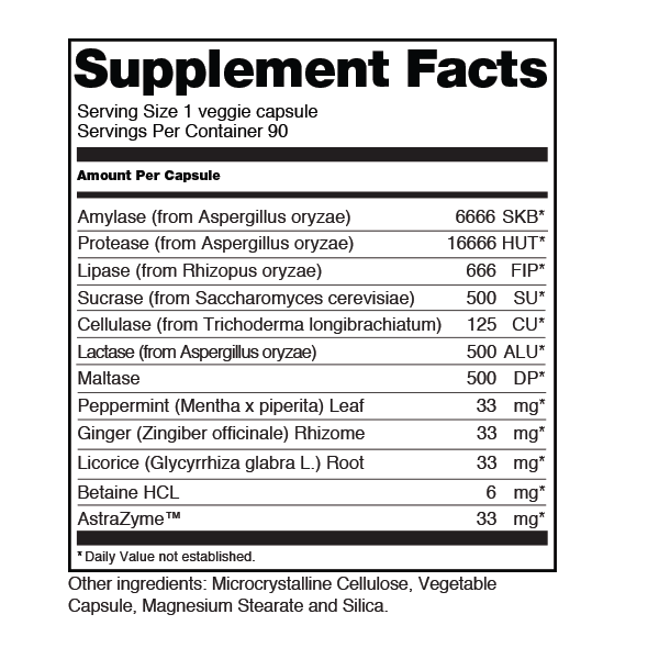 Rob Keller MD PEC Ingredients