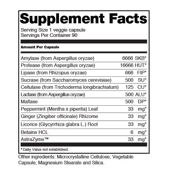 Rob Keller MD PEC Ingredients